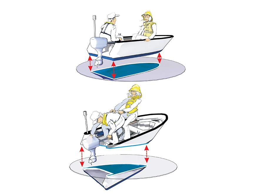 safeboating02